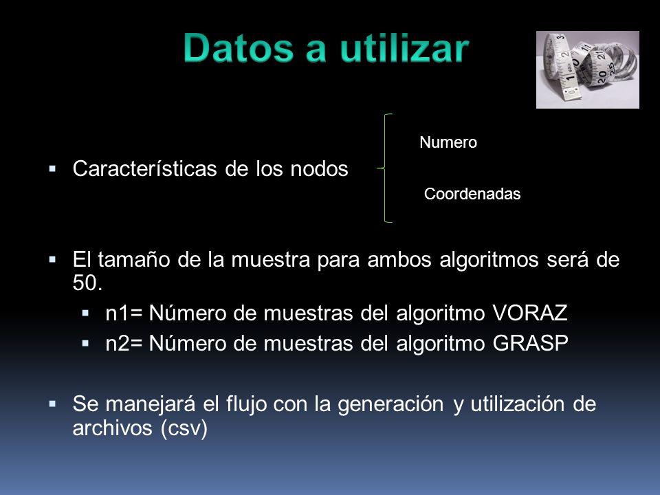 Características de los nodos El tamaño de la muestra para ambos algoritmos será de 50. n1= Número de muestras del algoritmo VORAZ n2= Número de muestr
