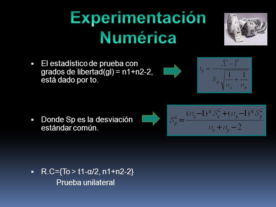 El estadístico de prueba con grados de libertad(gl) = n1+n2-2, está dado por to. Donde Sp es la desviación estándar común. R.C={To > t1-α/2, n1+n2-2}