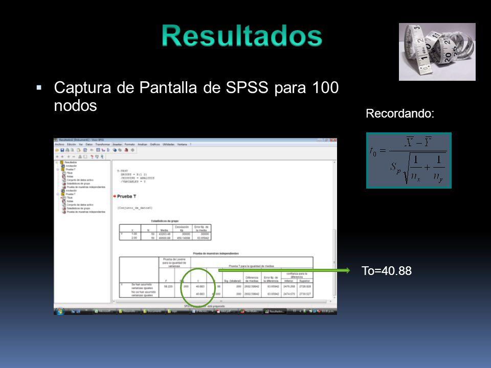 Captura de Pantalla de SPSS para 100 nodos Recordando: To=40.88