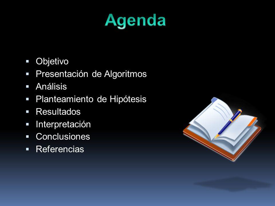 Objetivo Presentación de Algoritmos Análisis Planteamiento de Hipótesis Resultados Interpretación Conclusiones Referencias