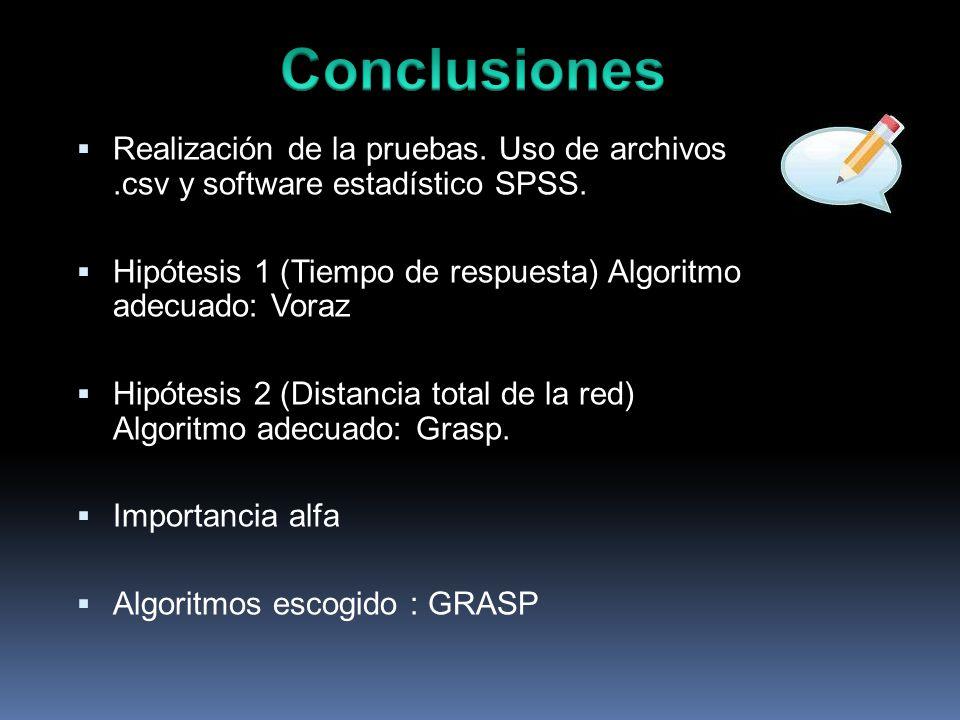 Realización de la pruebas. Uso de archivos.csv y software estadístico SPSS. Hipótesis 1 (Tiempo de respuesta) Algoritmo adecuado: Voraz Hipótesis 2 (D