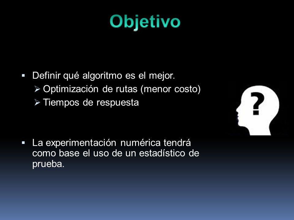 Definir qué algoritmo es el mejor. Optimización de rutas (menor costo) Tiempos de respuesta La experimentación numérica tendrá como base el uso de un