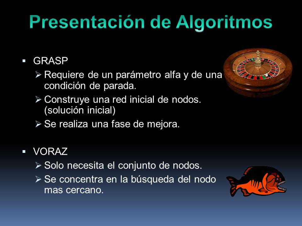 GRASP Requiere de un parámetro alfa y de una condición de parada. Construye una red inicial de nodos. (solución inicial) Se realiza una fase de mejora