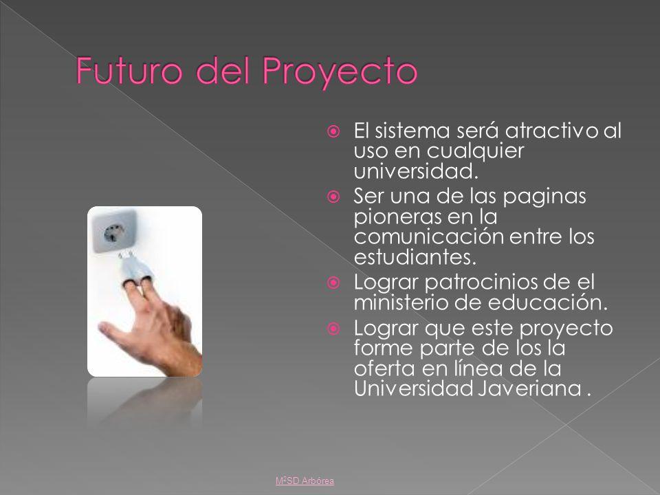 El sistema será atractivo al uso en cualquier universidad. Ser una de las paginas pioneras en la comunicación entre los estudiantes. Lograr patrocinio