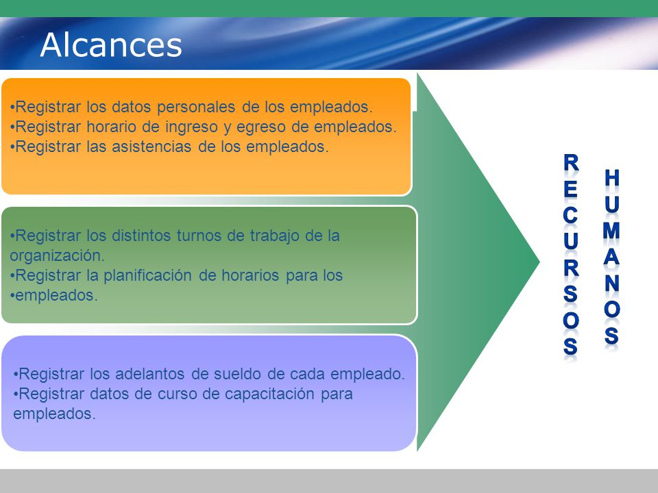Alcances Registrar los datos personales de los empleados.