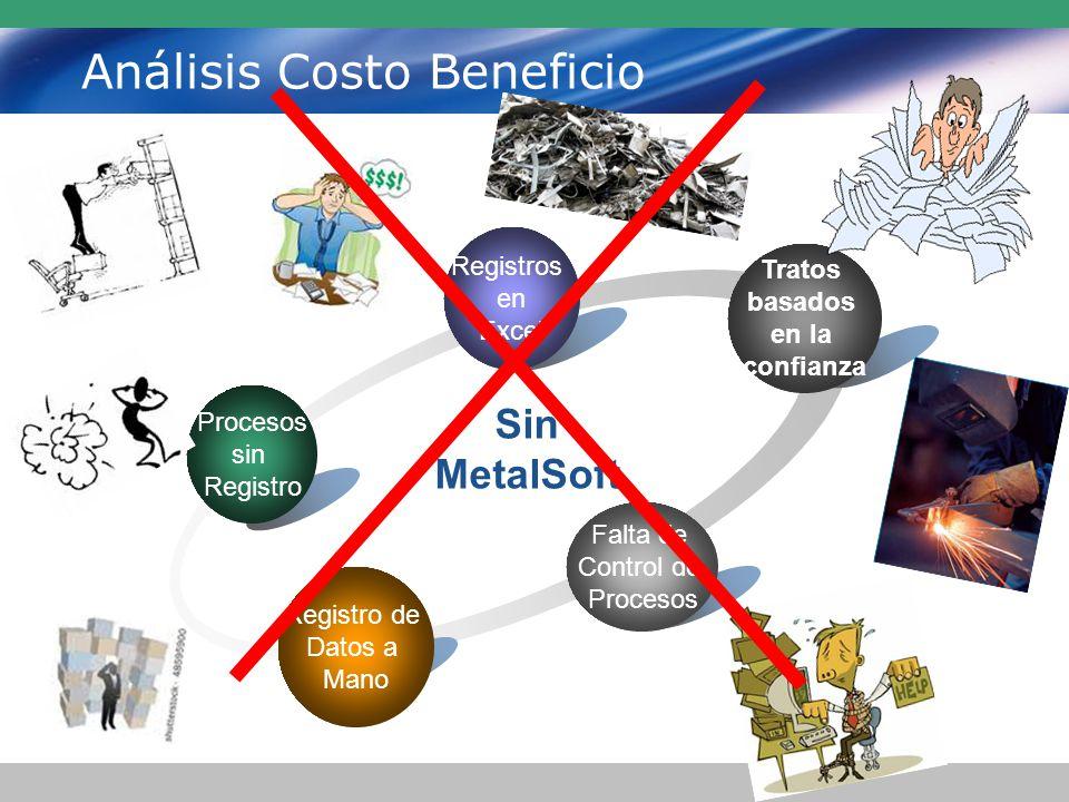 Análisis Costo Beneficio Registros en Excel Procesos sin Registro Registro de Datos a Mano Falta de Control de Procesos Tratos basados en la confianza Sin MetalSoft