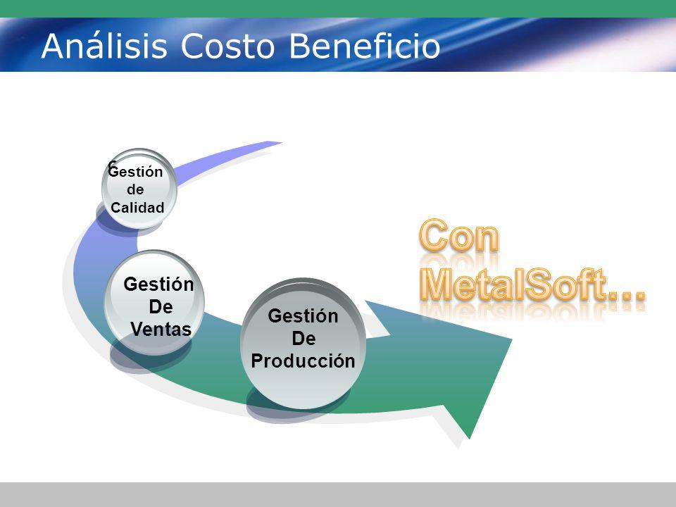 Análisis Costo Beneficio Gestión De Producción Gestión De Ventas Gestión de Calidad Gestión De Producción Gestión de Calidad