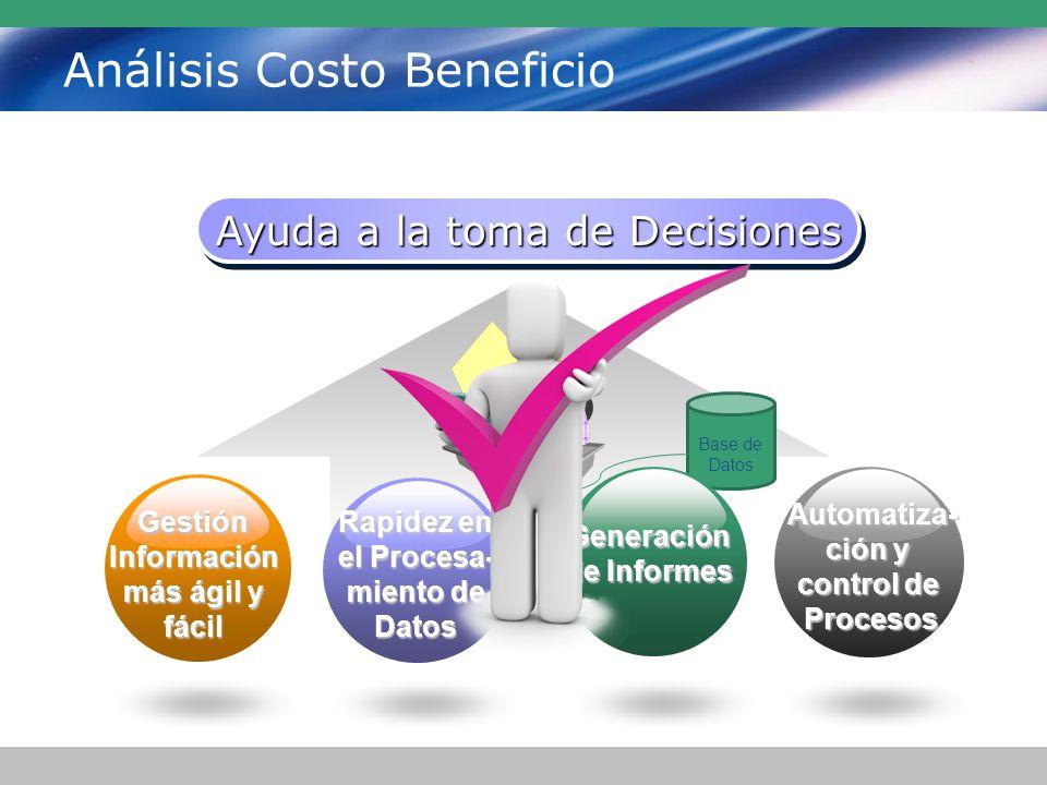 Análisis Costo Beneficio Ayuda a la toma de Decisiones Rapidez en el Procesa- miento de Datos Automatiza- ción y control de Procesos GestiónInformación más ágil y fácil Base de Datos Generación de Informes