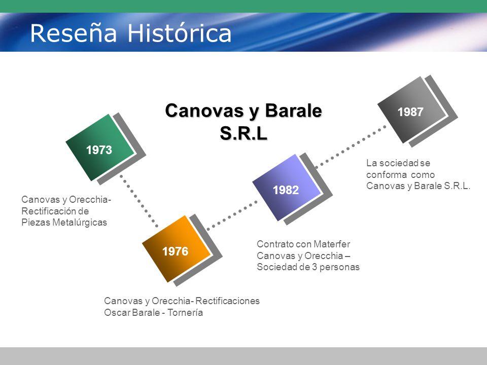 Reseña Histórica La sociedad se conforma como Canovas y Barale S.R.L.