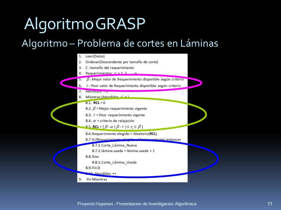 Proyecto Hyperion - Presentacion de Investigacion Algoritmica 11 Algoritmo GRASP Algoritmo – Problema de cortes en Láminas