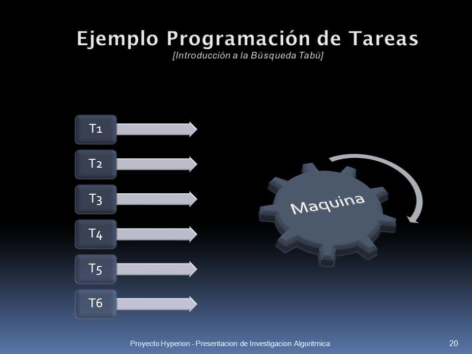 Proyecto Hyperion - Presentacion de Investigacion Algoritmica 20 T1T2T3T4T5T6