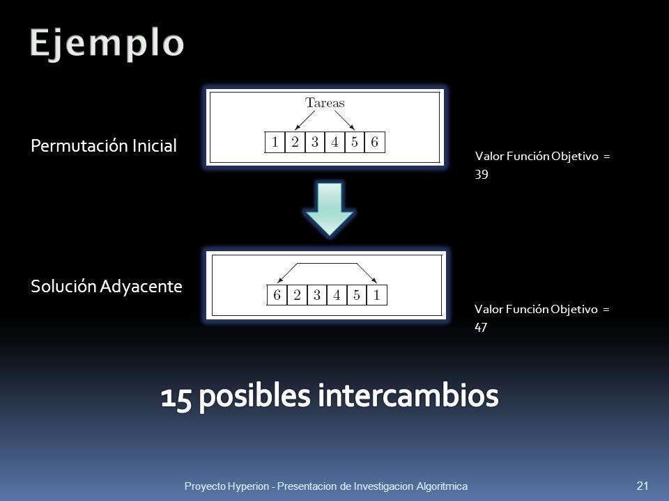 Proyecto Hyperion - Presentacion de Investigacion Algoritmica 21 Permutación Inicial Solución Adyacente Valor Función Objetivo = 39 Valor Función Obje