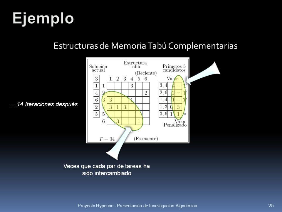 Proyecto Hyperion - Presentacion de Investigacion Algoritmica 25 Estructuras de Memoria Tabú Complementarias Veces que cada par de tareas ha sido inte