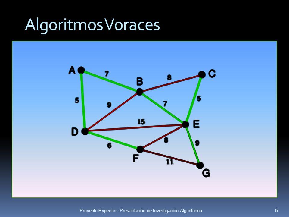 Proyecto Hyperion - Presentación de Investigación Algorítmica 6 Algoritmos Voraces