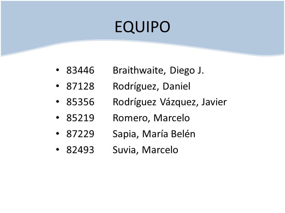 EQUIPO 83446Braithwaite, Diego J.