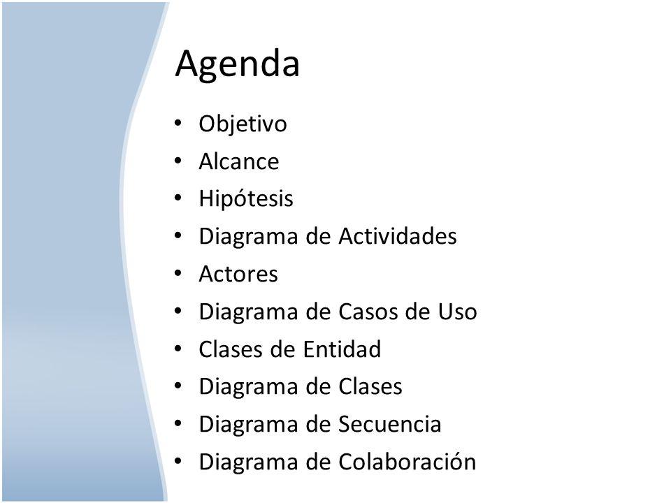 Agenda Objetivo Alcance Hipótesis Diagrama de Actividades Actores Diagrama de Casos de Uso Clases de Entidad Diagrama de Clases Diagrama de Secuencia Diagrama de Colaboración