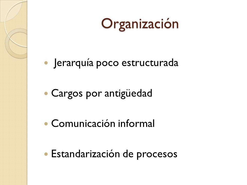 Organización Jerarquía poco estructurada Cargos por antigüedad Comunicación informal Estandarización de procesos