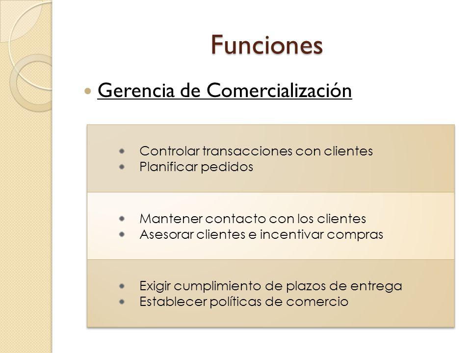 Funciones Gerencia de Comercialización