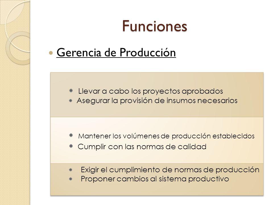 Funciones Gerencia de Producción