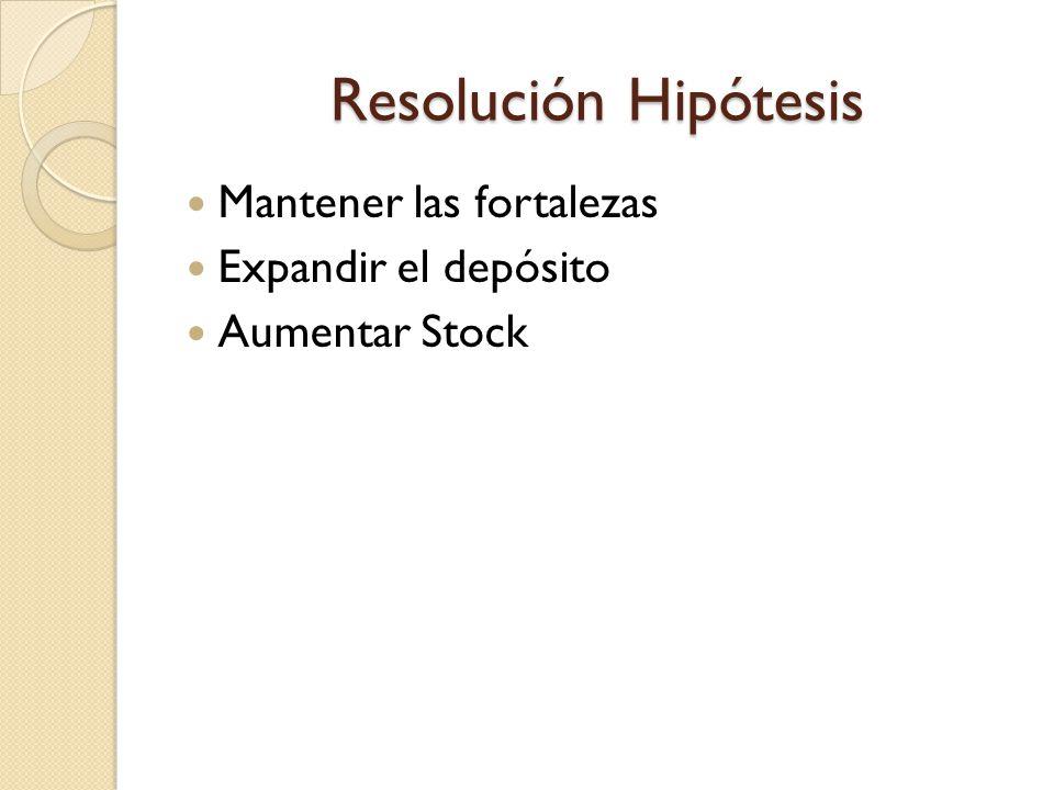 Resolución Hipótesis Mantener las fortalezas Expandir el depósito Aumentar Stock
