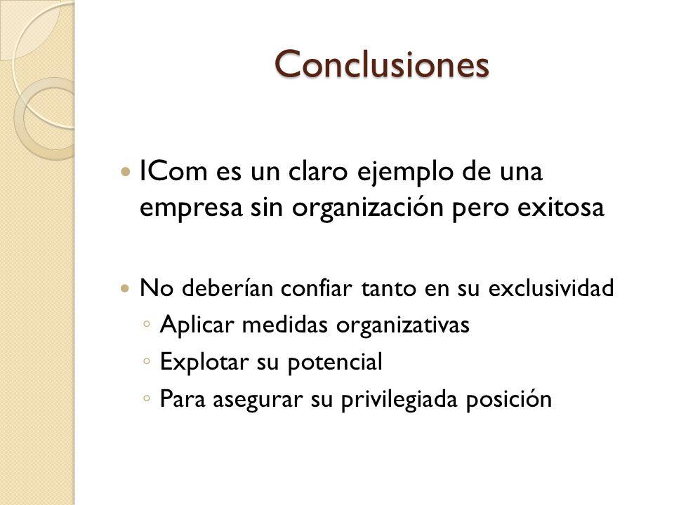 Conclusiones ICom es un claro ejemplo de una empresa sin organización pero exitosa No deberían confiar tanto en su exclusividad Aplicar medidas organi