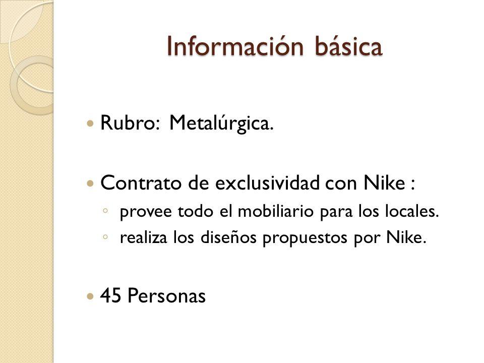 Información básica Rubro: Metalúrgica. Contrato de exclusividad con Nike : provee todo el mobiliario para los locales. realiza los diseños propuestos
