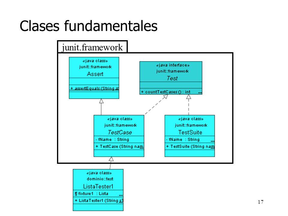 16 El framework JUnit (II) ¿Dónde está el código anterior.