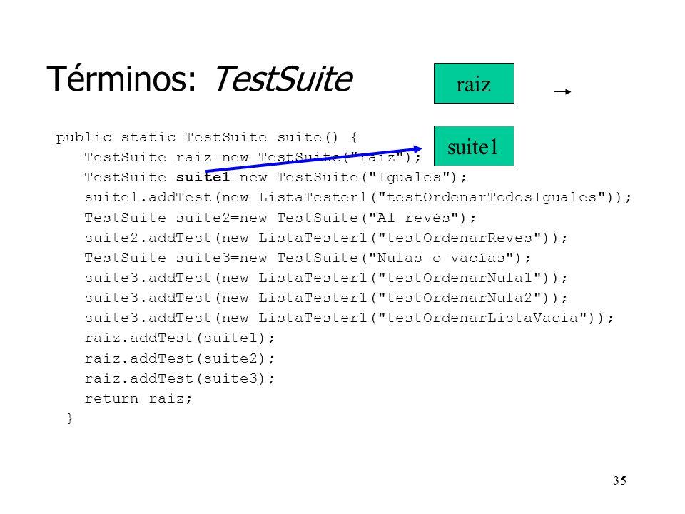 34 Términos: TestSuite public static TestSuite suite() { TestSuite raiz=new TestSuite( raíz ); TestSuite suite1=new TestSuite( Iguales ); suite1.addTest(new ListaTester1( testOrdenarTodosIguales )); TestSuite suite2=new TestSuite( Al revés ); suite2.addTest(new ListaTester1( testOrdenarReves )); TestSuite suite3=new TestSuite( Nulas o vacías ); suite3.addTest(new ListaTester1( testOrdenarNula1 )); suite3.addTest(new ListaTester1( testOrdenarNula2 )); suite3.addTest(new ListaTester1( testOrdenarListaVacia )); raiz.addTest(suite1); raiz.addTest(suite2); raiz.addTest(suite3); return raiz; } raiz