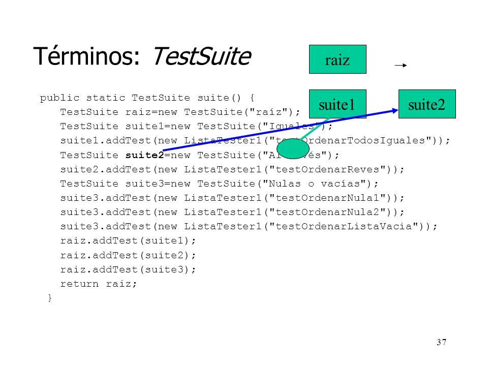 36 Términos: TestSuite public static TestSuite suite() { TestSuite raiz=new TestSuite( raíz ); TestSuite suite1=new TestSuite( Iguales ); suite1.addTest(new ListaTester1( testOrdenarTodosIguales )); TestSuite suite2=new TestSuite( Al revés ); suite2.addTest(new ListaTester1( testOrdenarReves )); TestSuite suite3=new TestSuite( Nulas o vacías ); suite3.addTest(new ListaTester1( testOrdenarNula1 )); suite3.addTest(new ListaTester1( testOrdenarNula2 )); suite3.addTest(new ListaTester1( testOrdenarListaVacia )); raiz.addTest(suite1); raiz.addTest(suite2); raiz.addTest(suite3); return raiz; } raiz suite1 testOrdenarTodosIguales