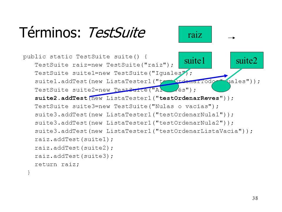 37 Términos: TestSuite public static TestSuite suite() { TestSuite raiz=new TestSuite( raíz ); TestSuite suite1=new TestSuite( Iguales ); suite1.addTest(new ListaTester1( testOrdenarTodosIguales )); TestSuite suite2=new TestSuite( Al revés ); suite2.addTest(new ListaTester1( testOrdenarReves )); TestSuite suite3=new TestSuite( Nulas o vacías ); suite3.addTest(new ListaTester1( testOrdenarNula1 )); suite3.addTest(new ListaTester1( testOrdenarNula2 )); suite3.addTest(new ListaTester1( testOrdenarListaVacia )); raiz.addTest(suite1); raiz.addTest(suite2); raiz.addTest(suite3); return raiz; } raiz suite1suite2