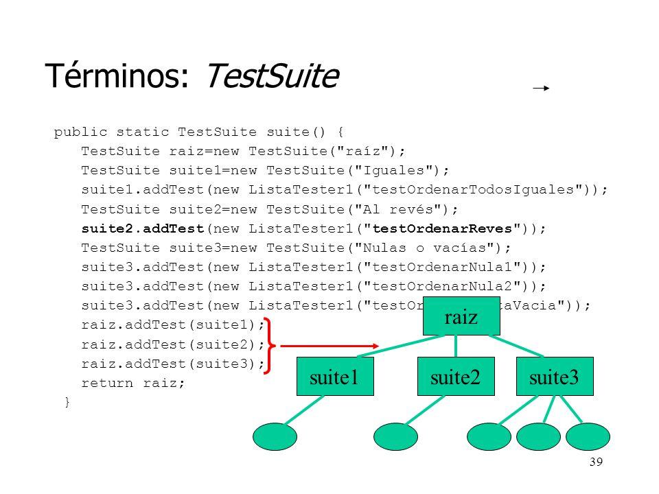 38 Términos: TestSuite public static TestSuite suite() { TestSuite raiz=new TestSuite( raíz ); TestSuite suite1=new TestSuite( Iguales ); suite1.addTest(new ListaTester1( testOrdenarTodosIguales )); TestSuite suite2=new TestSuite( Al revés ); suite2.addTest(new ListaTester1( testOrdenarReves )); TestSuite suite3=new TestSuite( Nulas o vacías ); suite3.addTest(new ListaTester1( testOrdenarNula1 )); suite3.addTest(new ListaTester1( testOrdenarNula2 )); suite3.addTest(new ListaTester1( testOrdenarListaVacia )); raiz.addTest(suite1); raiz.addTest(suite2); raiz.addTest(suite3); return raiz; } raiz suite1suite2