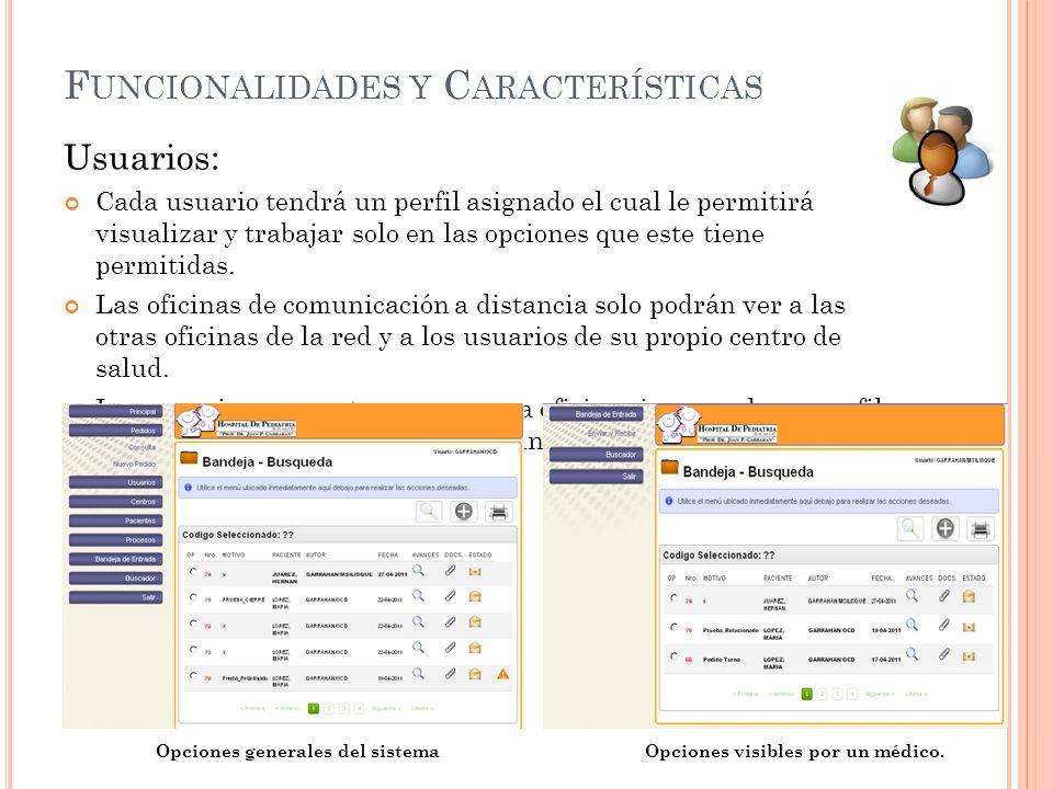 F UNCIONALIDADES Y C ARACTERÍSTICAS Usuarios: Cada usuario tendrá un perfil asignado el cual le permitirá visualizar y trabajar solo en las opciones que este tiene permitidas.