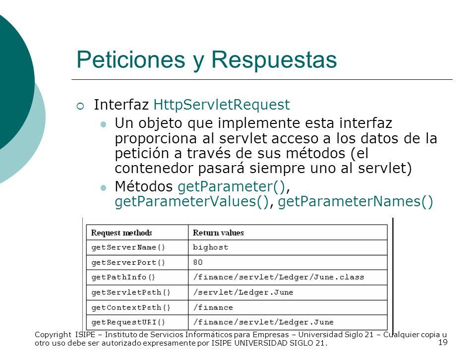 19 Peticiones y Respuestas Interfaz HttpServletRequest Un objeto que implemente esta interfaz proporciona al servlet acceso a los datos de la petición