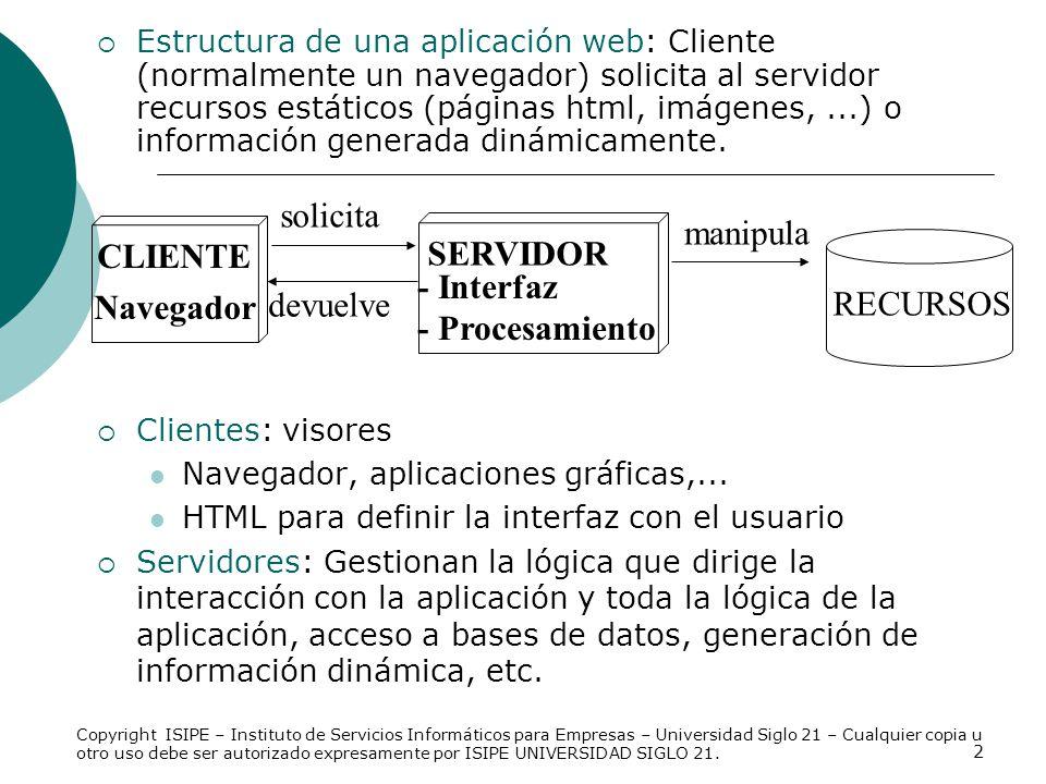 2 Estructura de una aplicación web: Cliente (normalmente un navegador) solicita al servidor recursos estáticos (páginas html, imágenes,...) o informac