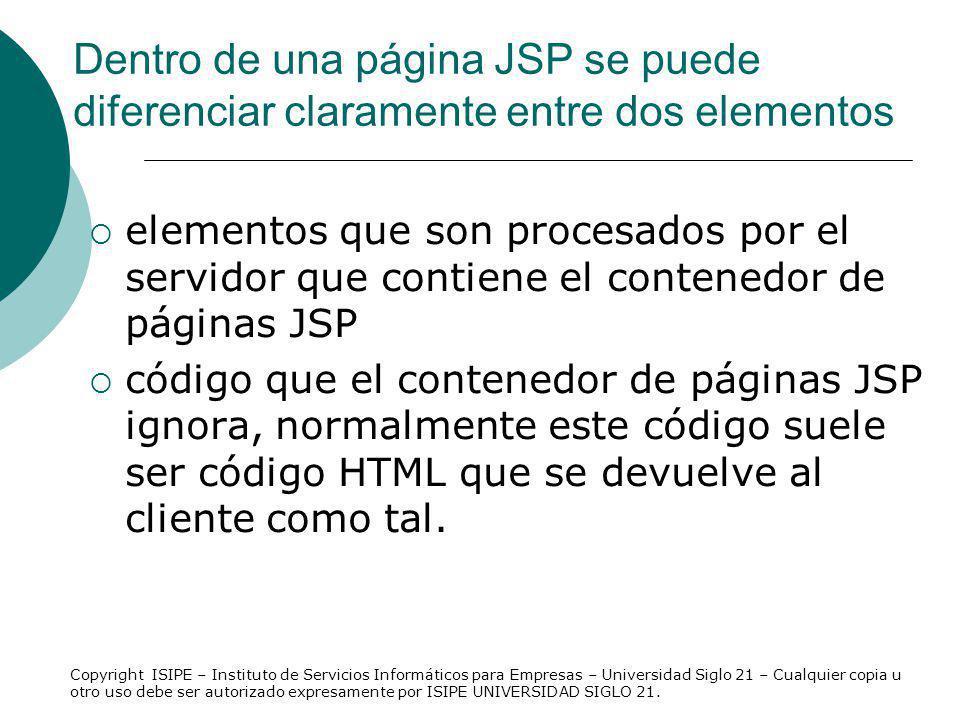 Beneficios de las páginas JSP Con las páginas JSP es más sencillo combinar plantillas con el código que genera el contenido dinámico.