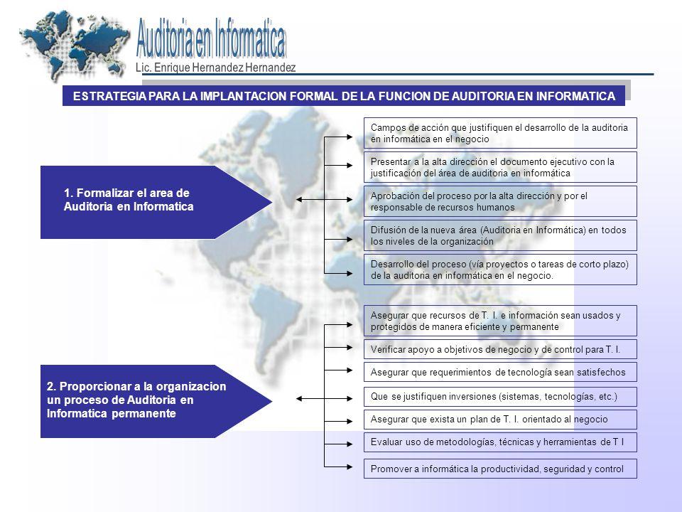 ESTRATEGIA PARA LA IMPLANTACION FORMAL DE LA FUNCION DE AUDITORIA EN INFORMATICA 1. Formalizar el area de Auditoria en Informatica 2. Proporcionar a l