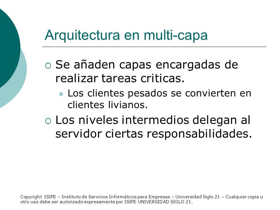 Arquitectura en multi-capa Se añaden capas encargadas de realizar tareas criticas. Los clientes pesados se convierten en clientes livianos. Los nivele