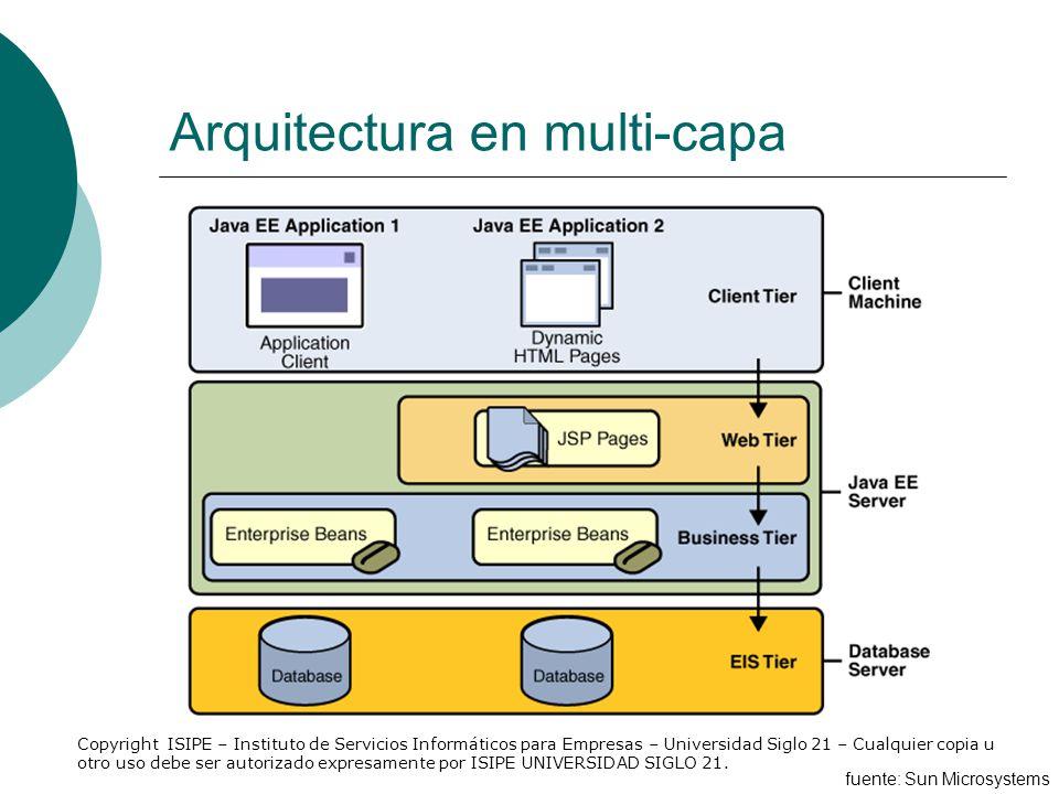 Arquitectura en multi-capa fuente: Sun Microsystems Copyright ISIPE – Instituto de Servicios Informáticos para Empresas – Universidad Siglo 21 – Cualq