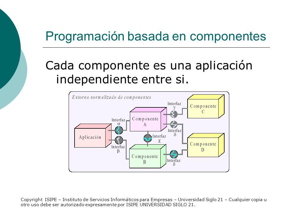 Programación basada en componentes Cada componente es una aplicación independiente entre si. Copyright ISIPE – Instituto de Servicios Informáticos par