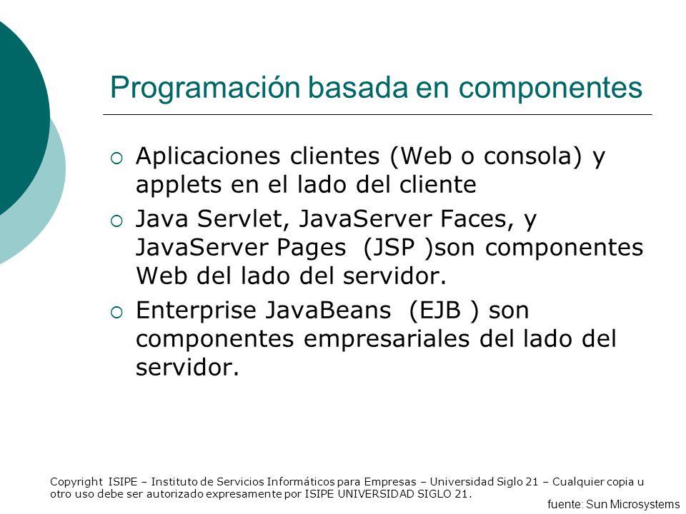 Programación basada en componentes Aplicaciones clientes (Web o consola) y applets en el lado del cliente Java Servlet, JavaServer Faces, y JavaServer
