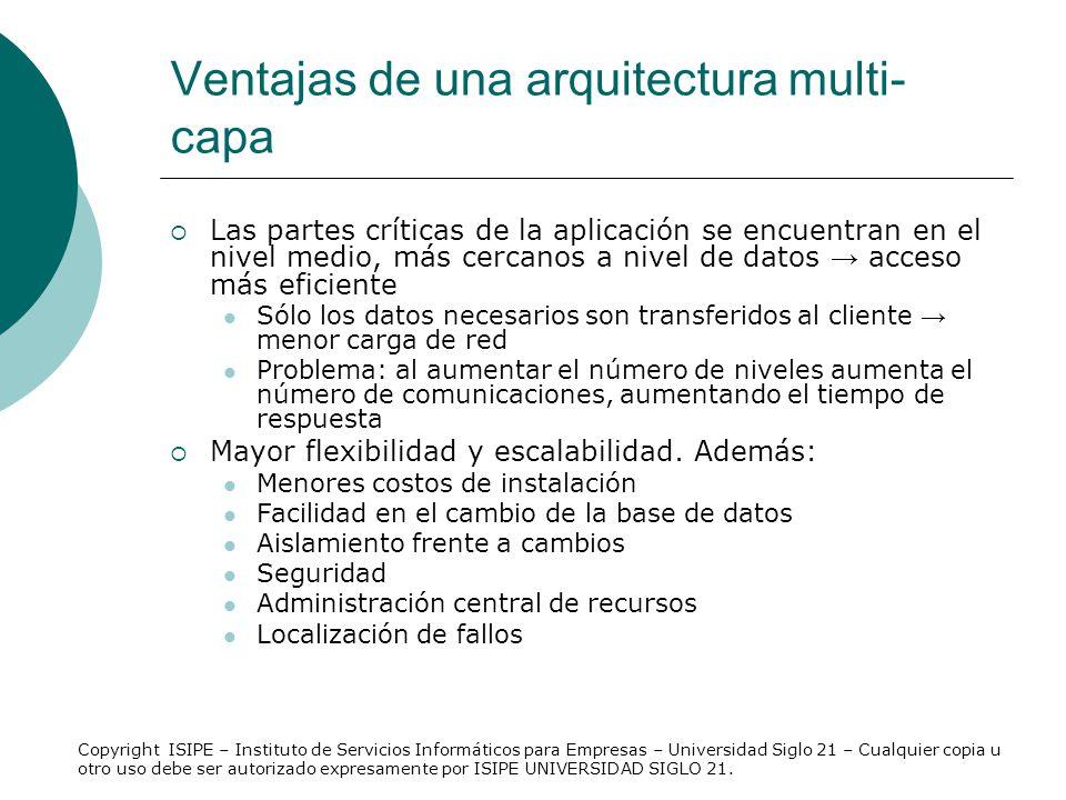 Ventajas de una arquitectura multi- capa Las partes críticas de la aplicación se encuentran en el nivel medio, más cercanos a nivel de datos acceso má