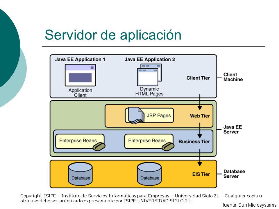 Servidor de aplicación fuente: Sun Microsystems Copyright ISIPE – Instituto de Servicios Informáticos para Empresas – Universidad Siglo 21 – Cualquier