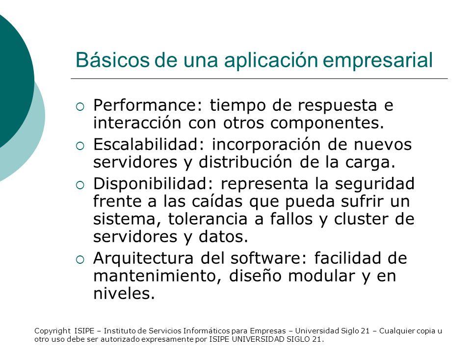 Básicos de una aplicación empresarial Performance: tiempo de respuesta e interacción con otros componentes. Escalabilidad: incorporación de nuevos ser