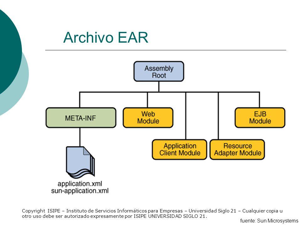 Archivo EAR fuente: Sun Microsystems Copyright ISIPE – Instituto de Servicios Informáticos para Empresas – Universidad Siglo 21 – Cualquier copia u ot