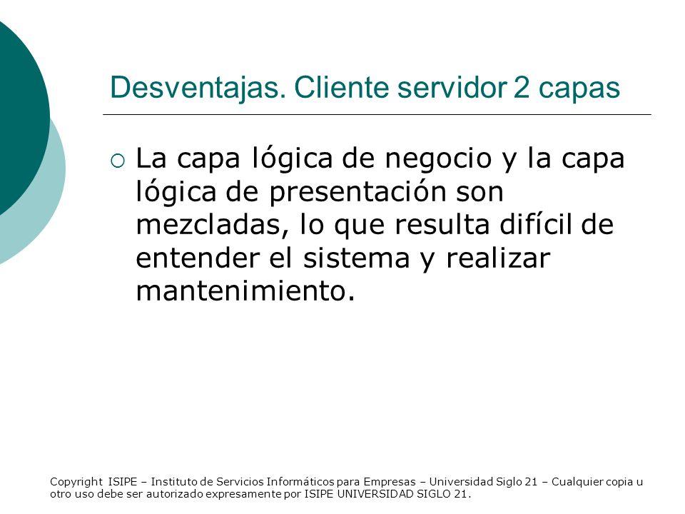Desventajas. Cliente servidor 2 capas La capa lógica de negocio y la capa lógica de presentación son mezcladas, lo que resulta difícil de entender el
