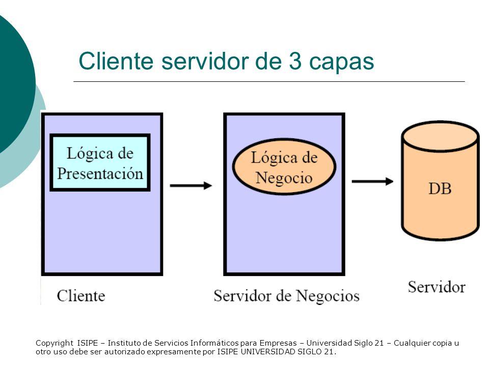 Cliente servidor de 3 capas Copyright ISIPE – Instituto de Servicios Informáticos para Empresas – Universidad Siglo 21 – Cualquier copia u otro uso de