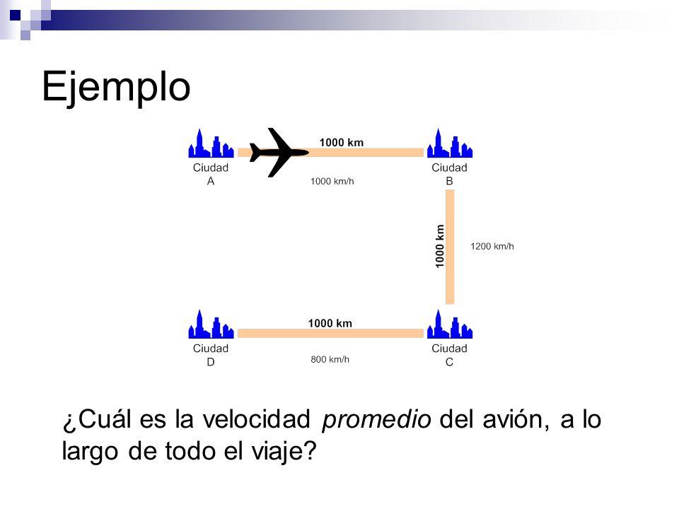 Ejemplo ¿Cuál es la velocidad promedio del avión, a lo largo de todo el viaje?