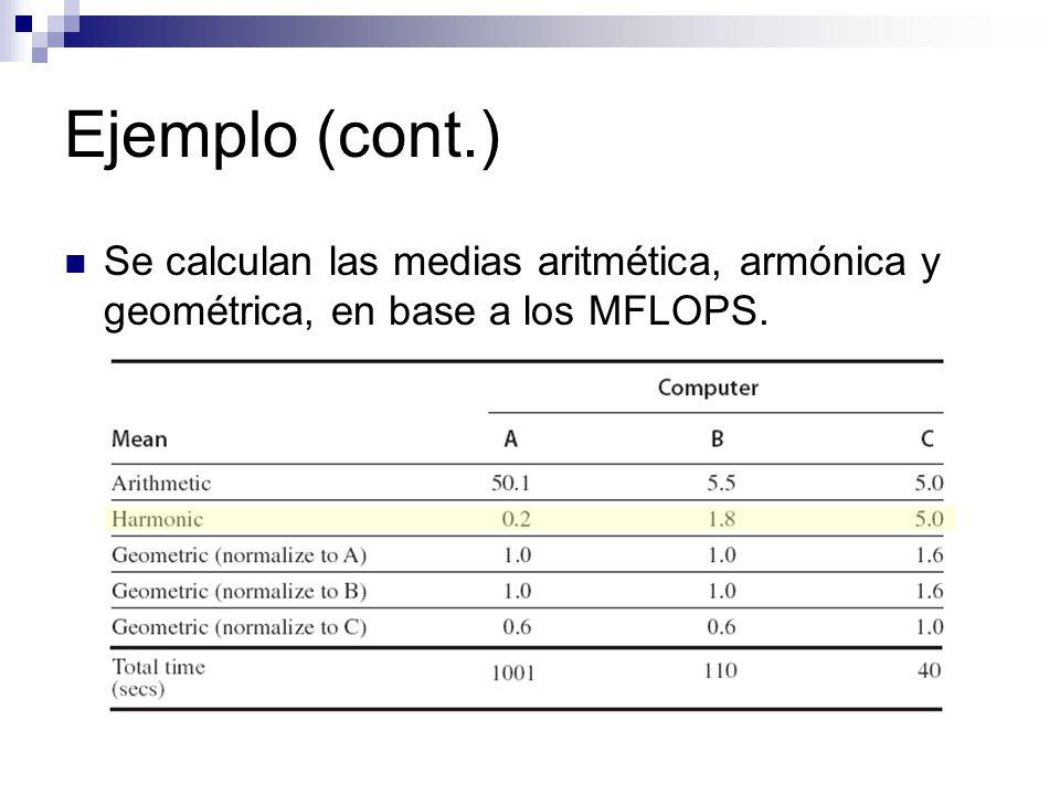 Ejemplo (cont.) Se calculan las medias aritmética, armónica y geométrica, en base a los MFLOPS.