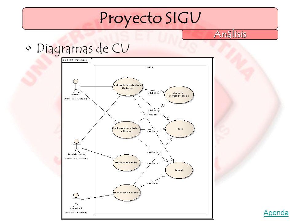 Proyecto SIGU Análisis Diagramas de CU Agenda