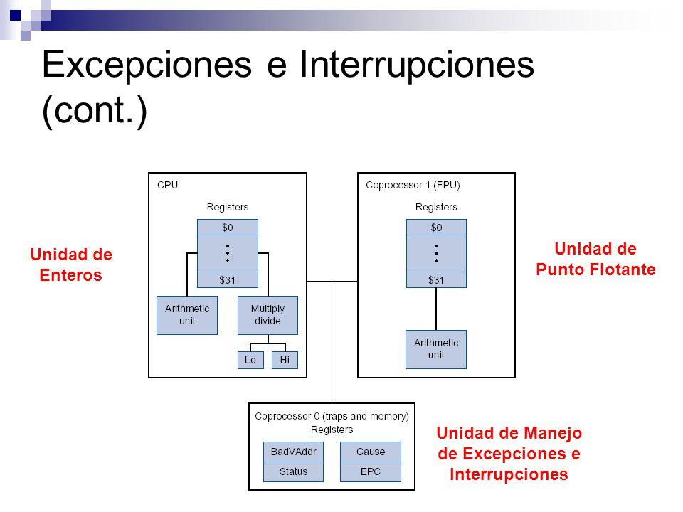 Excepciones e Interrupciones (cont.) Unidad de Enteros Unidad de Punto Flotante Unidad de Manejo de Excepciones e Interrupciones